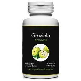 Graviola ADVANCE 90 cps. – unikátna superpotravina